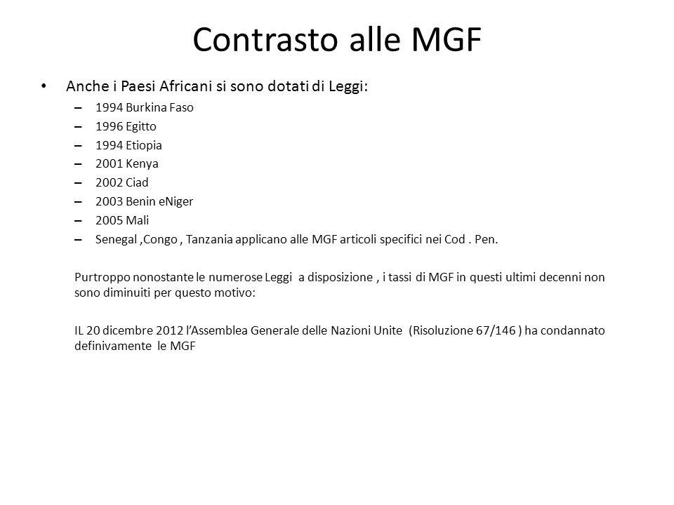 Contrasto alle MGF Anche i Paesi Africani si sono dotati di Leggi: – 1994 Burkina Faso – 1996 Egitto – 1994 Etiopia – 2001 Kenya – 2002 Ciad – 2003 Benin eNiger – 2005 Mali – Senegal,Congo, Tanzania applicano alle MGF articoli specifici nei Cod.