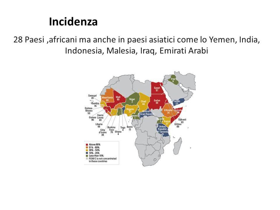 Incidenza 28 Paesi,africani ma anche in paesi asiatici come lo Yemen, India, Indonesia, Malesia, Iraq, Emirati Arabi