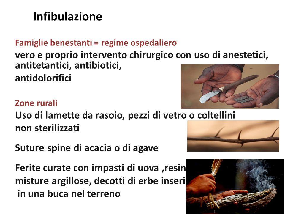 Infibulazione Famiglie benestanti = regime ospedaliero vero e proprio intervento chirurgico con uso di anestetici, antitetantici, antibiotici, antidol