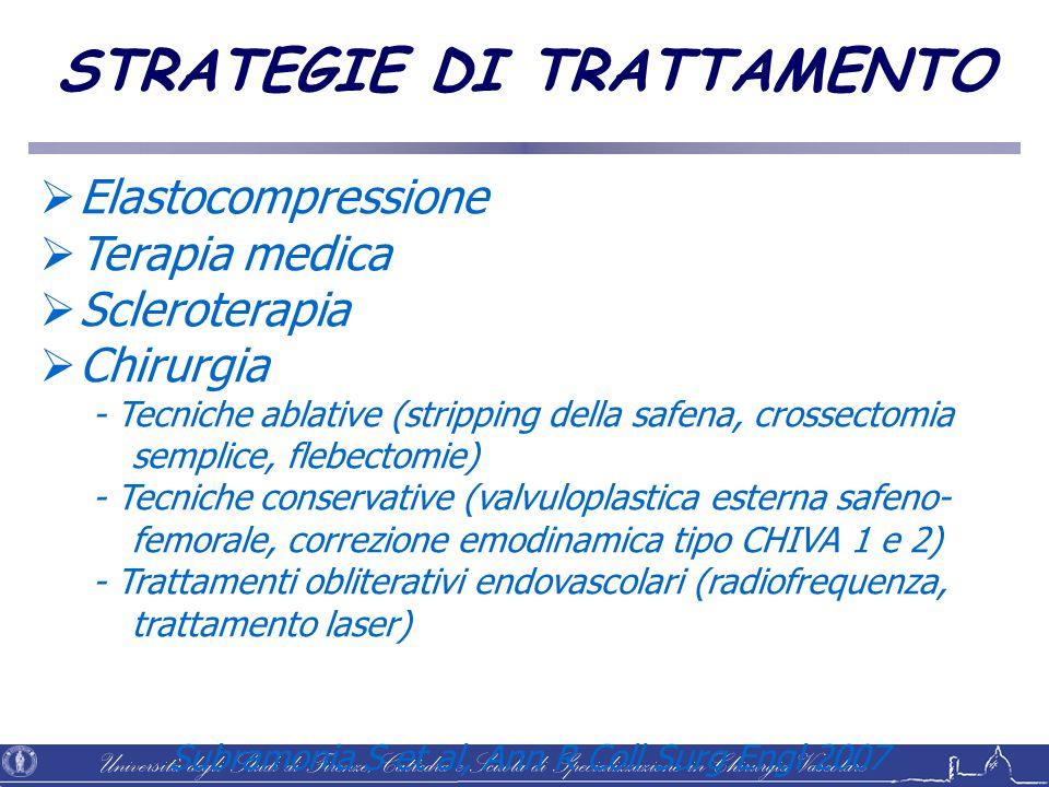 Università degli Studi di Firenze, Cattedra e Scuola di Specializzazione in Chirurgia Vascolare Subramonia S et al, Ann R Coll Surg Engl 2007 STRATEGI
