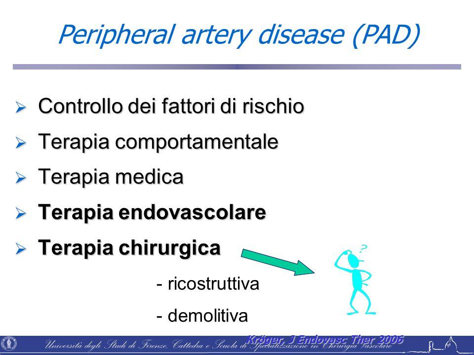 Università degli Studi di Firenze, Cattedra e Scuola di Specializzazione in Chirurgia Vascolare  Controllo dei fattori di rischio  Terapia comportam