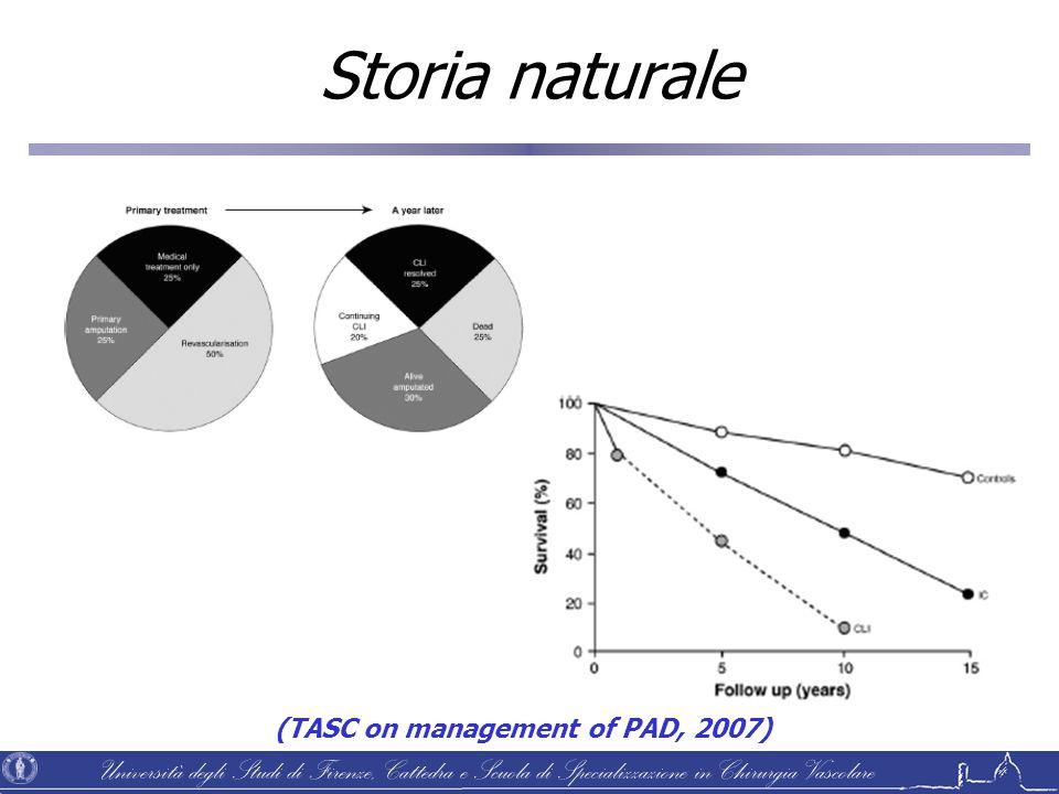 Università degli Studi di Firenze, Cattedra e Scuola di Specializzazione in Chirurgia Vascolare Storia naturale (TASC on management of PAD, 2007)