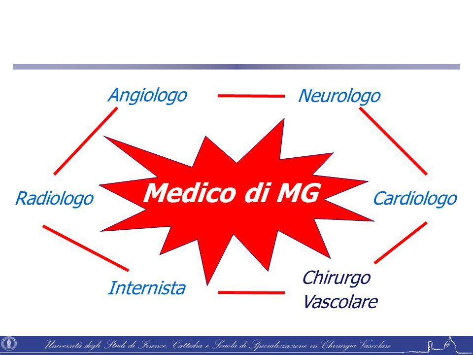 Università degli Studi di Firenze, Cattedra e Scuola di Specializzazione in Chirurgia Vascolare Medico di MG Chirurgo Vascolare Angiologo RadiologoCar