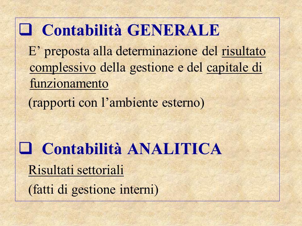  Contabilità GENERALE E' preposta alla determinazione del risultato complessivo della gestione e del capitale di funzionamento (rapporti con l'ambien