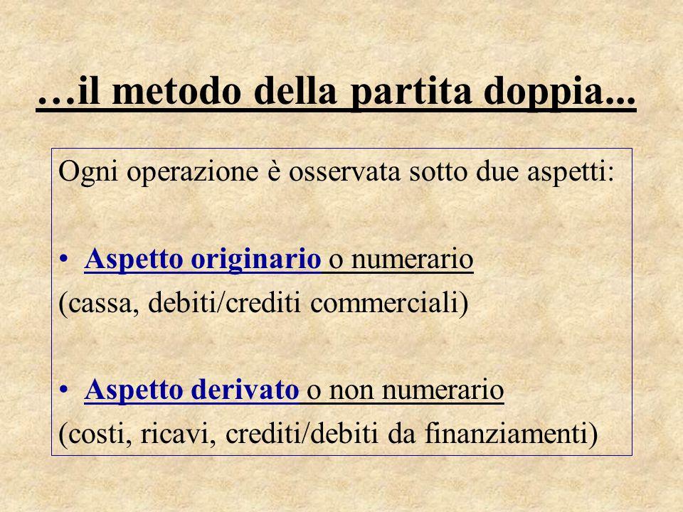…il metodo della partita doppia... Ogni operazione è osservata sotto due aspetti: Aspetto originario o numerario (cassa, debiti/crediti commerciali) A