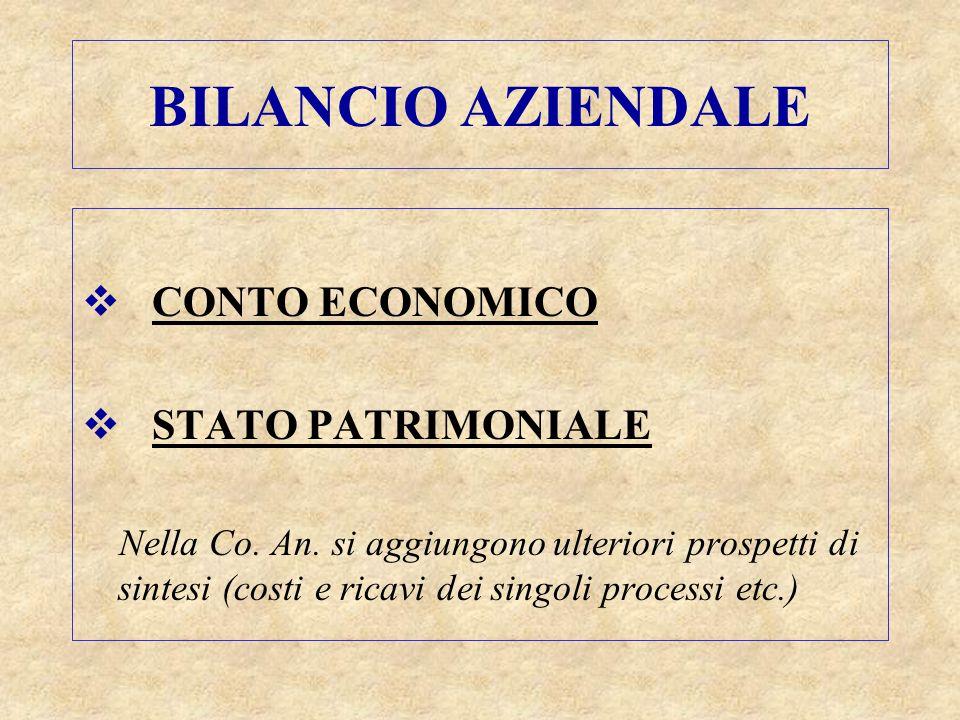 BILANCIO AZIENDALE  CONTO ECONOMICO  STATO PATRIMONIALE Nella Co. An. si aggiungono ulteriori prospetti di sintesi (costi e ricavi dei singoli proce