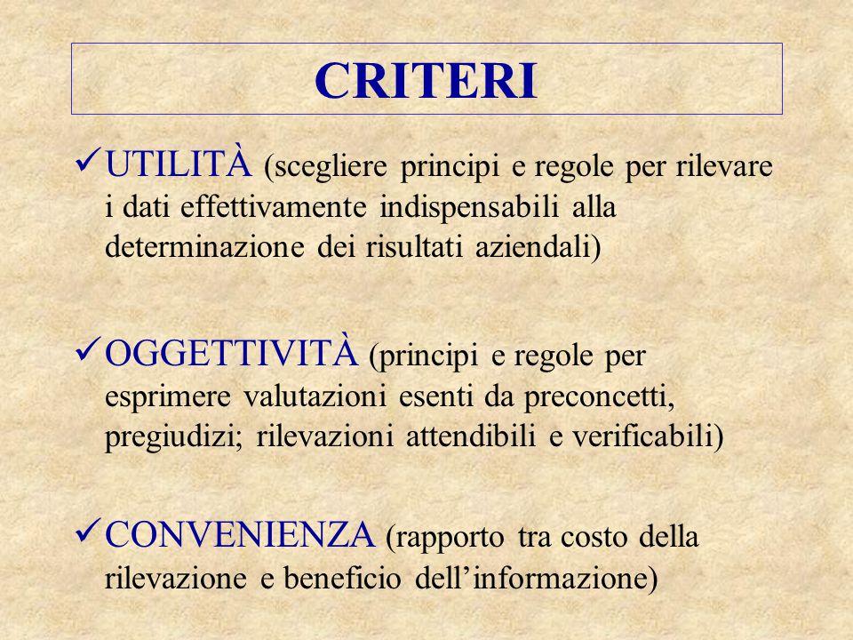 CRITERI UTILITÀ (scegliere principi e regole per rilevare i dati effettivamente indispensabili alla determinazione dei risultati aziendali) OGGETTIVIT