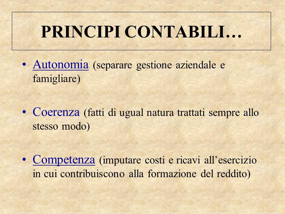 PRINCIPI CONTABILI… Autonomia (separare gestione aziendale e famigliare) Coerenza (fatti di ugual natura trattati sempre allo stesso modo) Competenza