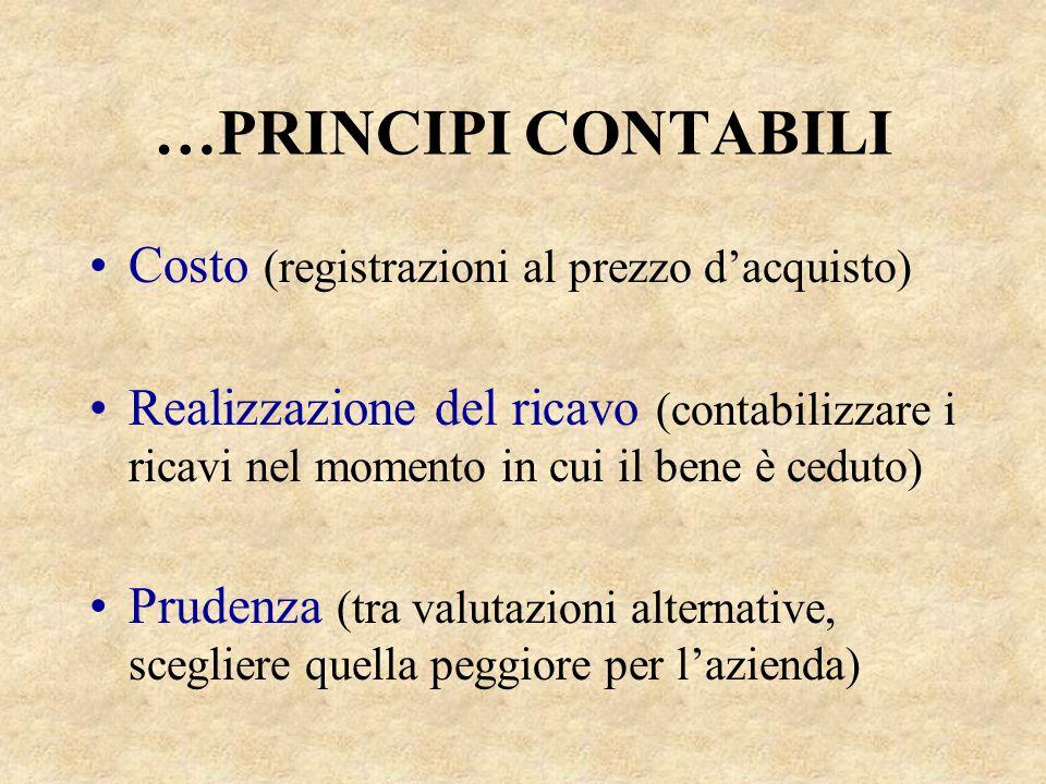 …PRINCIPI CONTABILI Costo (registrazioni al prezzo d'acquisto) Realizzazione del ricavo (contabilizzare i ricavi nel momento in cui il bene è ceduto)