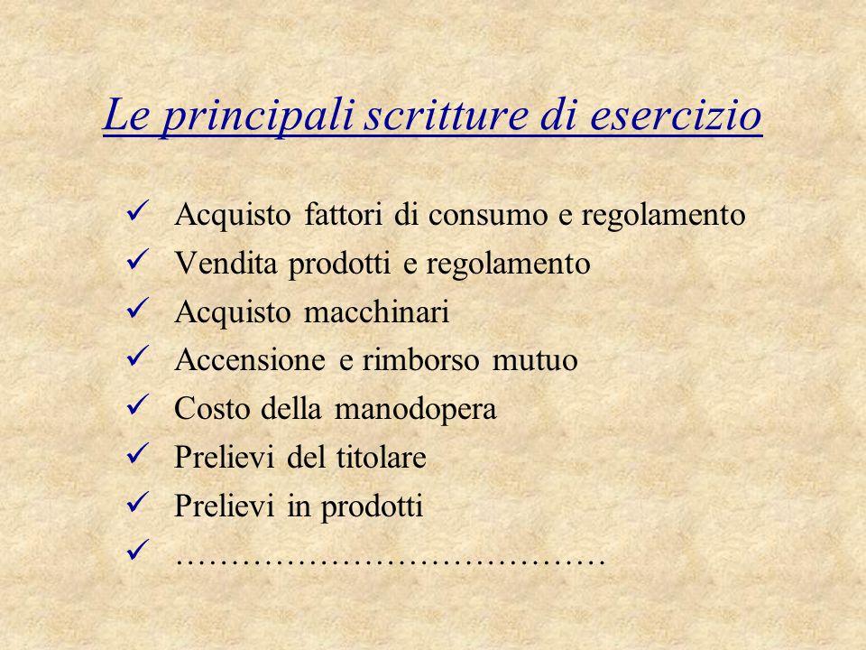 Le principali scritture di esercizio Acquisto fattori di consumo e regolamento Vendita prodotti e regolamento Acquisto macchinari Accensione e rimbors