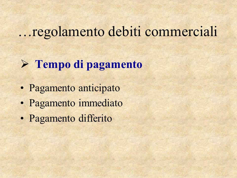 …regolamento debiti commerciali  Tempo di pagamento Pagamento anticipato Pagamento immediato Pagamento differito