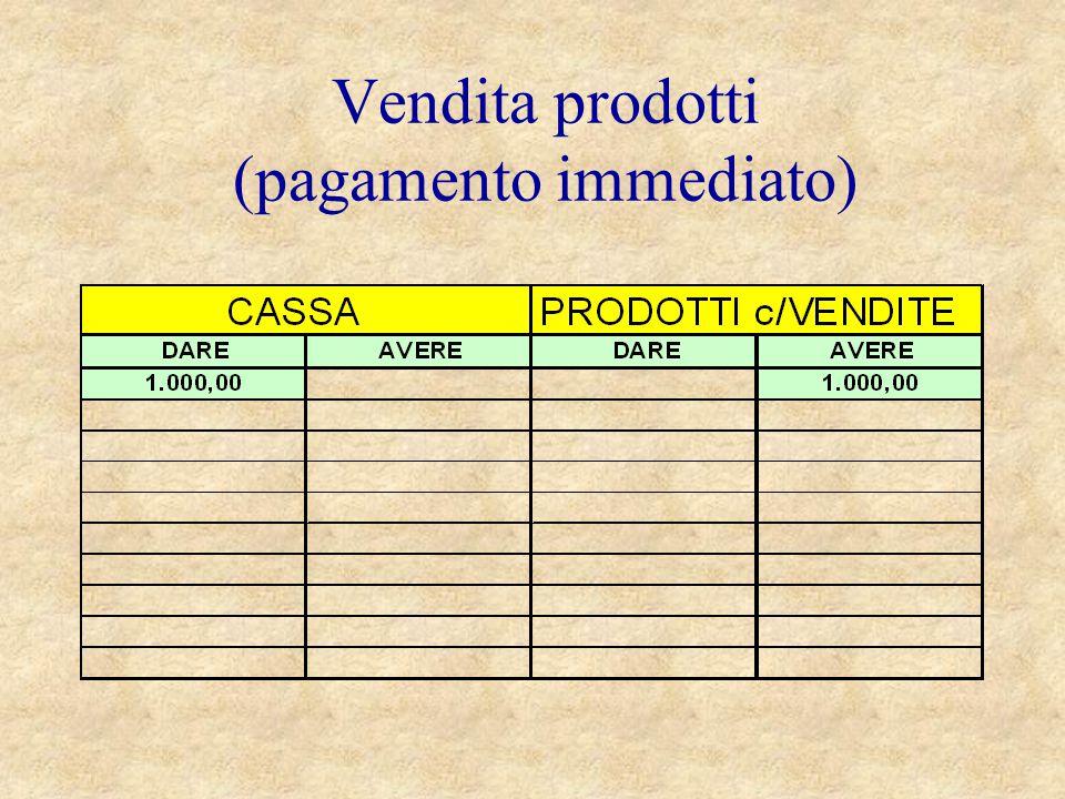 Vendita prodotti (pagamento immediato)
