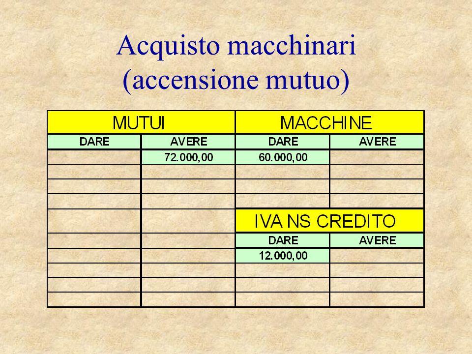 Acquisto macchinari (accensione mutuo)