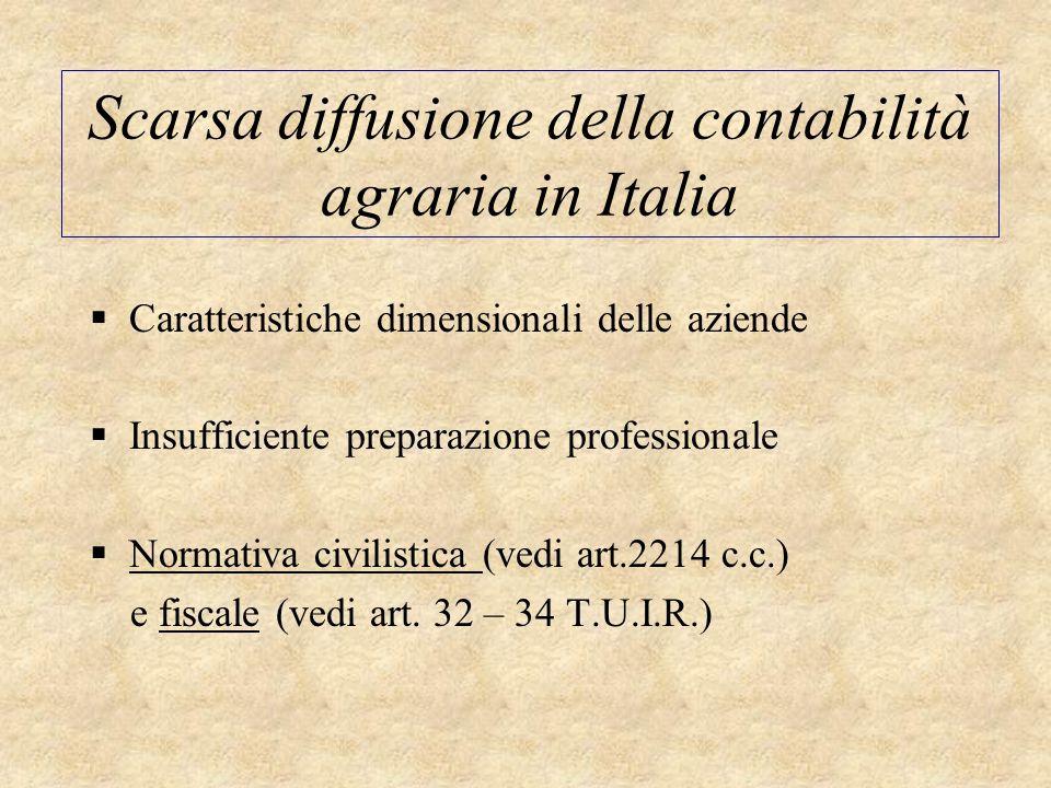 Scarsa diffusione della contabilità agraria in Italia  Caratteristiche dimensionali delle aziende  Insufficiente preparazione professionale  Normat