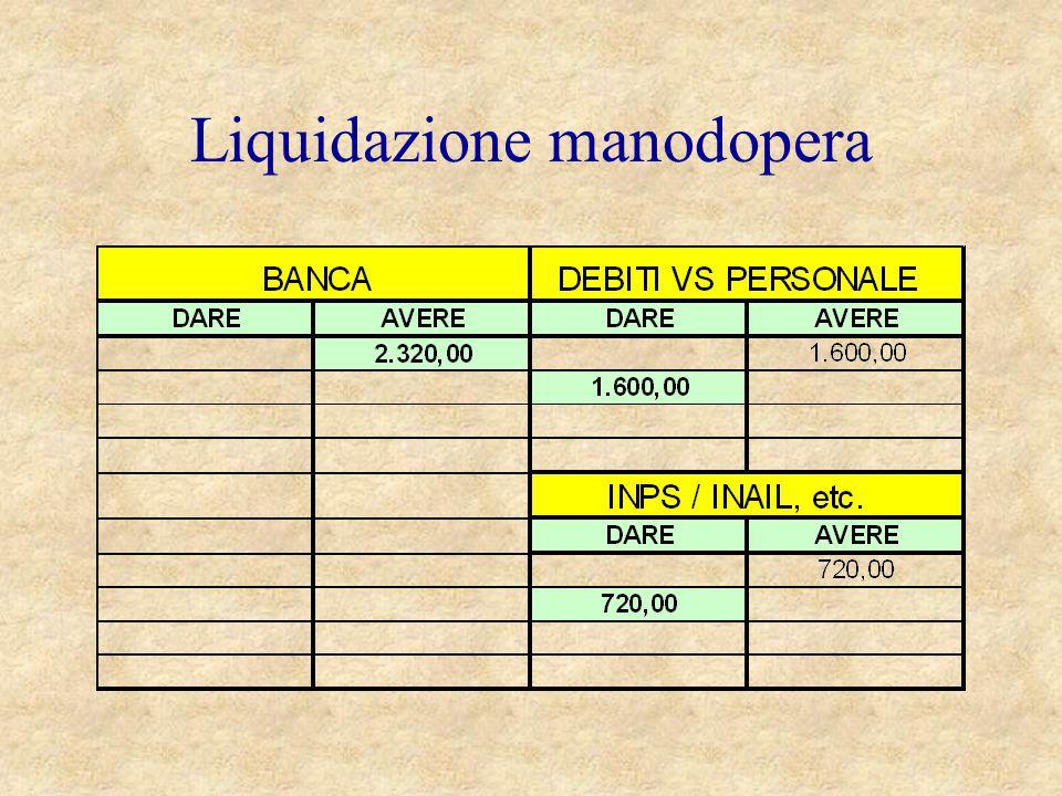 Liquidazione manodopera