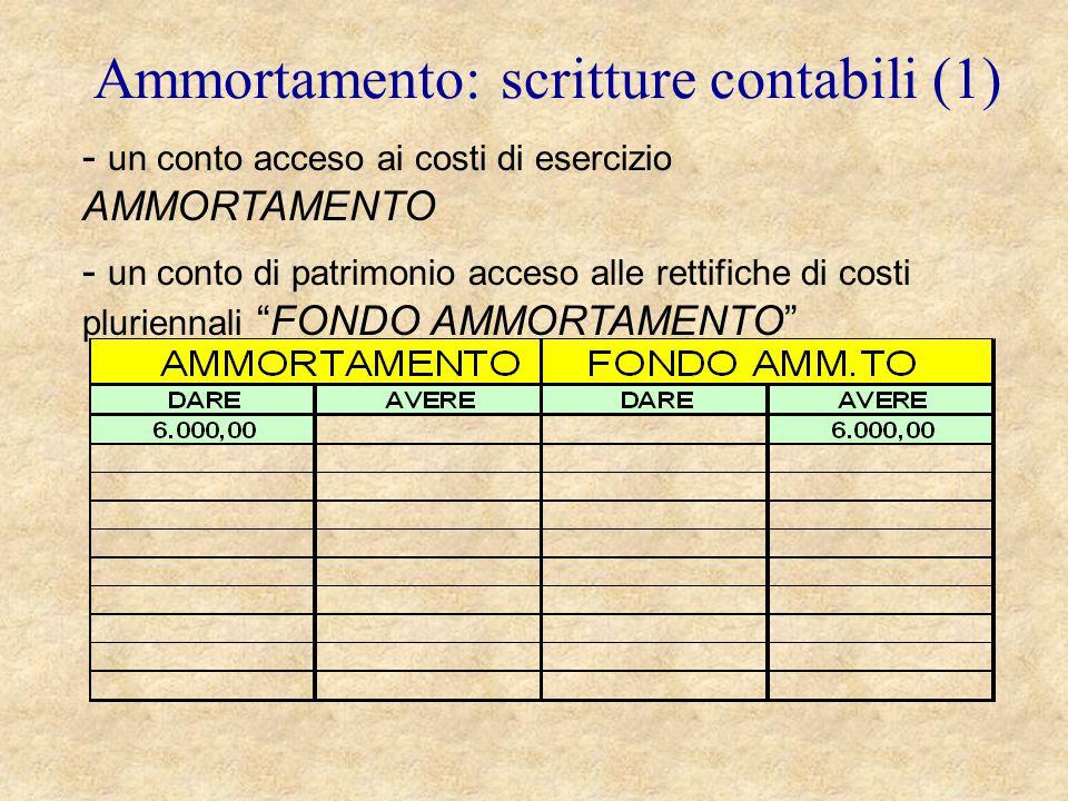 Ammortamento: scritture contabili (1) - un conto acceso ai costi di esercizio AMMORTAMENTO - un conto di patrimonio acceso alle rettifiche di costi pl
