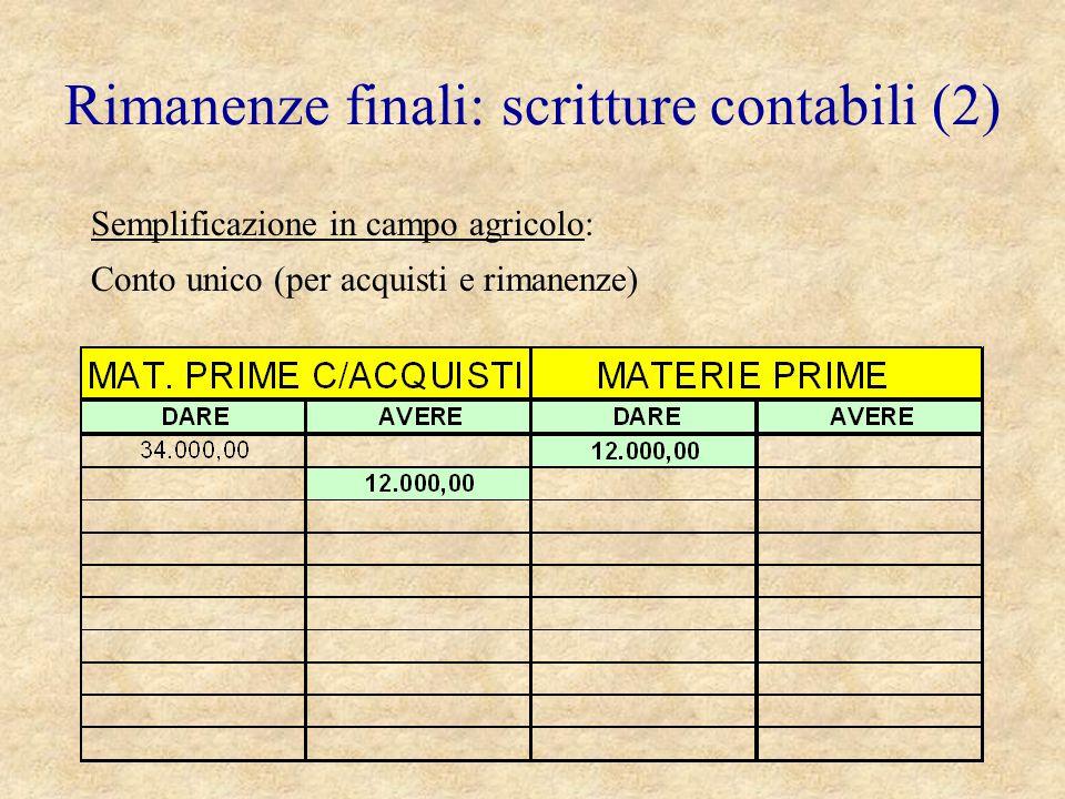 Rimanenze finali: scritture contabili (2) Semplificazione in campo agricolo: Conto unico (per acquisti e rimanenze)