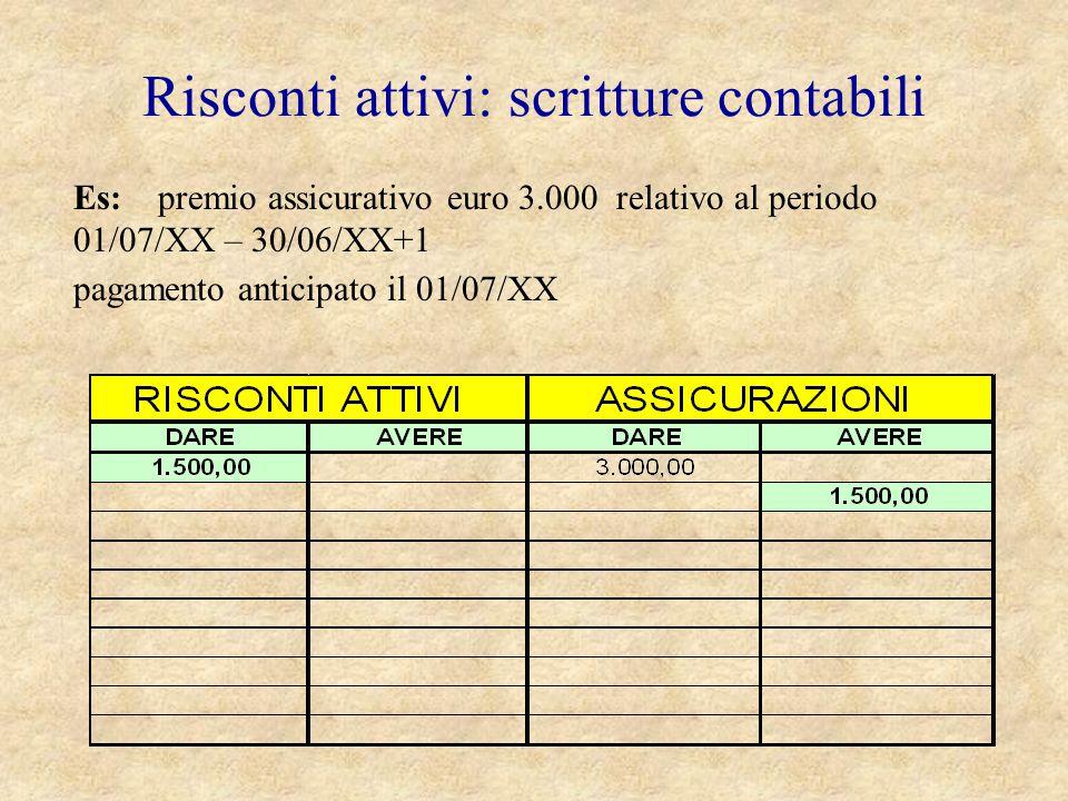 Risconti attivi: scritture contabili Es: premio assicurativo euro 3.000 relativo al periodo 01/07/XX – 30/06/XX+1 pagamento anticipato il 01/07/XX