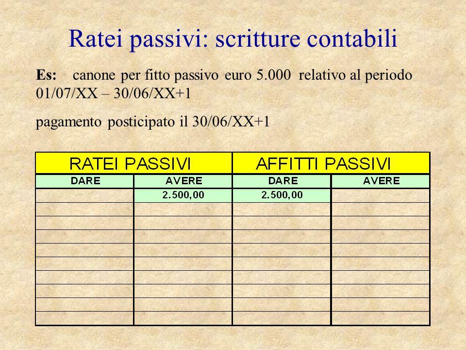 Ratei passivi: scritture contabili Es: canone per fitto passivo euro 5.000 relativo al periodo 01/07/XX – 30/06/XX+1 pagamento posticipato il 30/06/XX