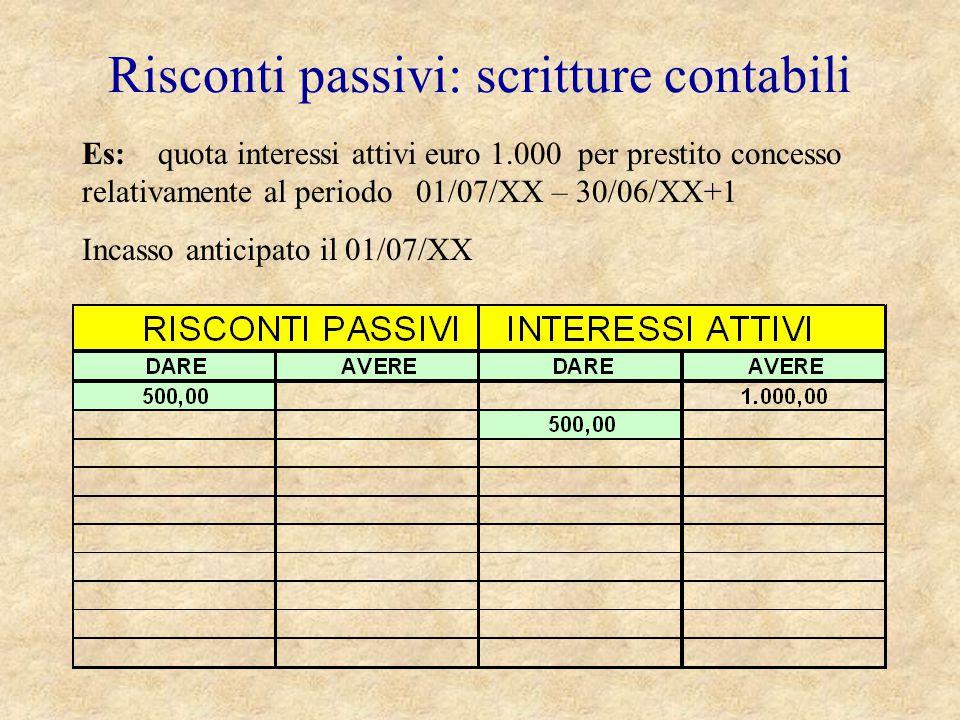 Risconti passivi: scritture contabili Es: quota interessi attivi euro 1.000 per prestito concesso relativamente al periodo 01/07/XX – 30/06/XX+1 Incas
