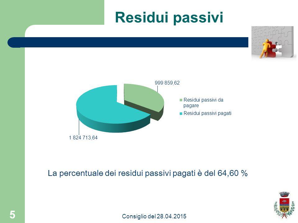 6 Competenza Percentuale tra incassi ed accertamenti 74,91 % Percentuale tra pagamenti ed impegni 82,32 % ENTRATE E SPESE CORRENTI Consiglio del 28.04.2015