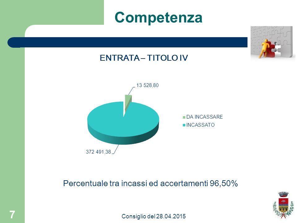 8 Competenza Il 68,42% della spesa corrente è destinata ai servizi per il cittadino Spesa corrente per i servizi ai cittadini TOTALEPRO-CAPITE% Organi istituzionali e funzionamento amministrativo 1.343.069,94215,44272431,58% ISTRUZIONE 806.932,12129,44050718,97% CULTURA E BIBLIOTECA 53.044,138,508843441,25% SERVIZI SPORTIVI E RICREATIVI 130.583,1820,94693293,07% VIABILITA' E TRASPORTI 335.082,4253,75078927,88% GESTIONE TERRITORIO 122.334,6219,62377612,88% SERVIZIO IDRICO 39.741,266,37492140,93% SERVIZIO RIFIUTI 815.663,85130,84116919,18% TUTELA AMBIENTE 73.866,6811,84900221,74% SETTORE SOCIALE E SERVIZI DIVERSI ALLA PERSONA 401.151,2164,34892699,43% SERVIZI CIMITERIALI 89.129,0914,29725542,10% SERVIZIO GASDOTTO 42.973,626,893426371,01% TOTALE SERVIZI RIVOLTI AI CITTADINI 2.910.502,18466,8755568,42% TOTALE GENERALE SPESA CORRENTE 4.253.572,12 100,00% Consiglio del 28.04.2015