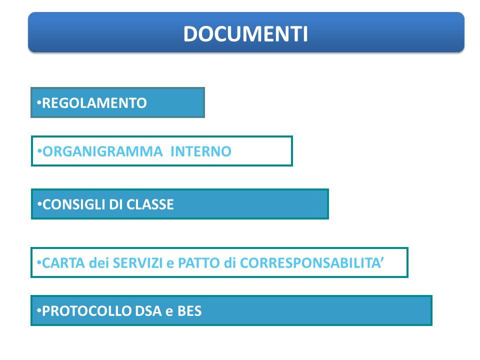 REGOLAMENTO ORGANIGRAMMA INTERNO CARTA dei SERVIZI e PATTO di CORRESPONSABILITA' PROTOCOLLO DSA e BES CONSIGLI DI CLASSE DOCUMENTI