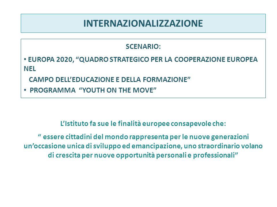 """INTERNAZIONALIZZAZIONE SCENARIO: EUROPA 2020, """"QUADRO STRATEGICO PER LA COOPERAZIONE EUROPEA NEL CAMPO DELL'EDUCAZIONE E DELLA FORMAZIONE"""" PROGRAMMA """""""