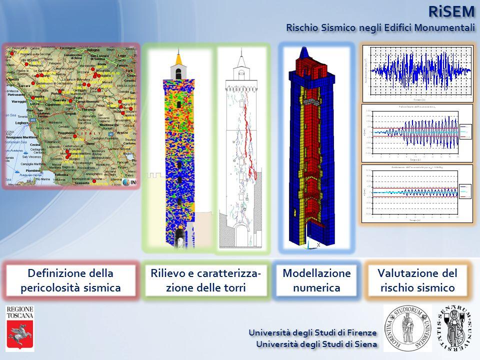 Definizione della pericolosità sismica Rilievo e caratterizza- zione delle torri Modellazione numerica RiSEM Rischio Sismico negli Edifici Monumentali