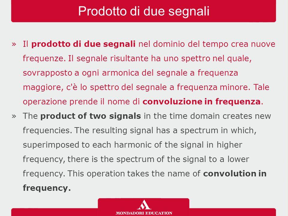 »Il prodotto di due segnali nel dominio del tempo crea nuove frequenze.