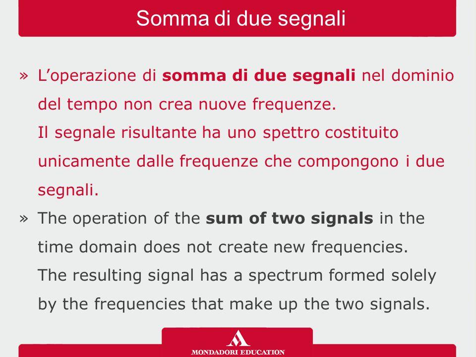 »L'operazione di somma di due segnali nel dominio del tempo non crea nuove frequenze.