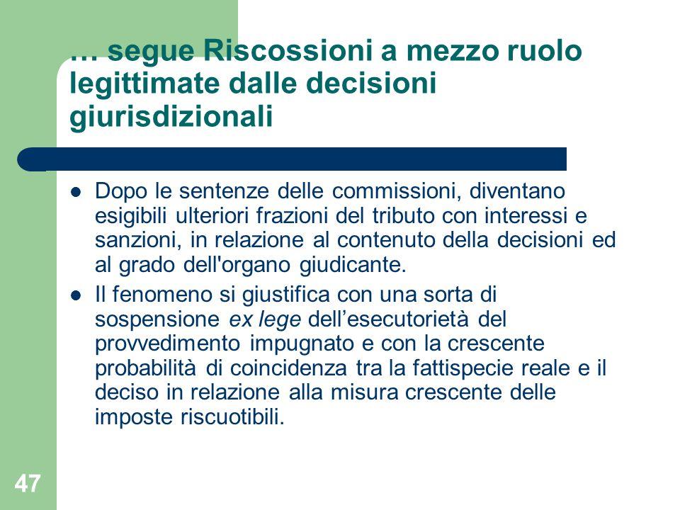 47 … segue Riscossioni a mezzo ruolo legittimate dalle decisioni giurisdizionali Dopo le sentenze delle commissioni, diventano esigibili ulteriori fra