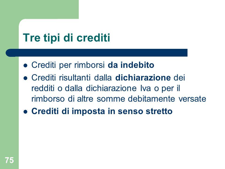 75 Tre tipi di crediti Crediti per rimborsi da indebito Crediti risultanti dalla dichiarazione dei redditi o dalla dichiarazione Iva o per il rimborso di altre somme debitamente versate Crediti di imposta in senso stretto