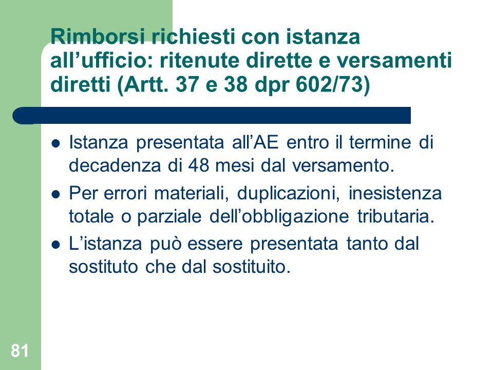 81 Rimborsi richiesti con istanza all'ufficio: ritenute dirette e versamenti diretti (Artt.