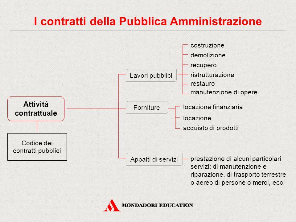 Attività contrattuale Codice dei contratti pubblici Lavori pubblici Forniture Appalti di servizi costruzione demolizione recupero ristrutturazione res
