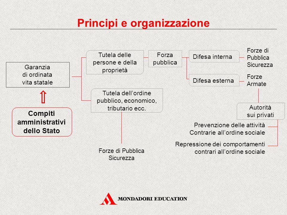 Iniziativa privata tutelata attraverso riforme basate su semplificazione liberalizzazione amministrativa soppressione dei vincoli pubblici gravanti sugli operatori privati riduzione della complessità amministrativa