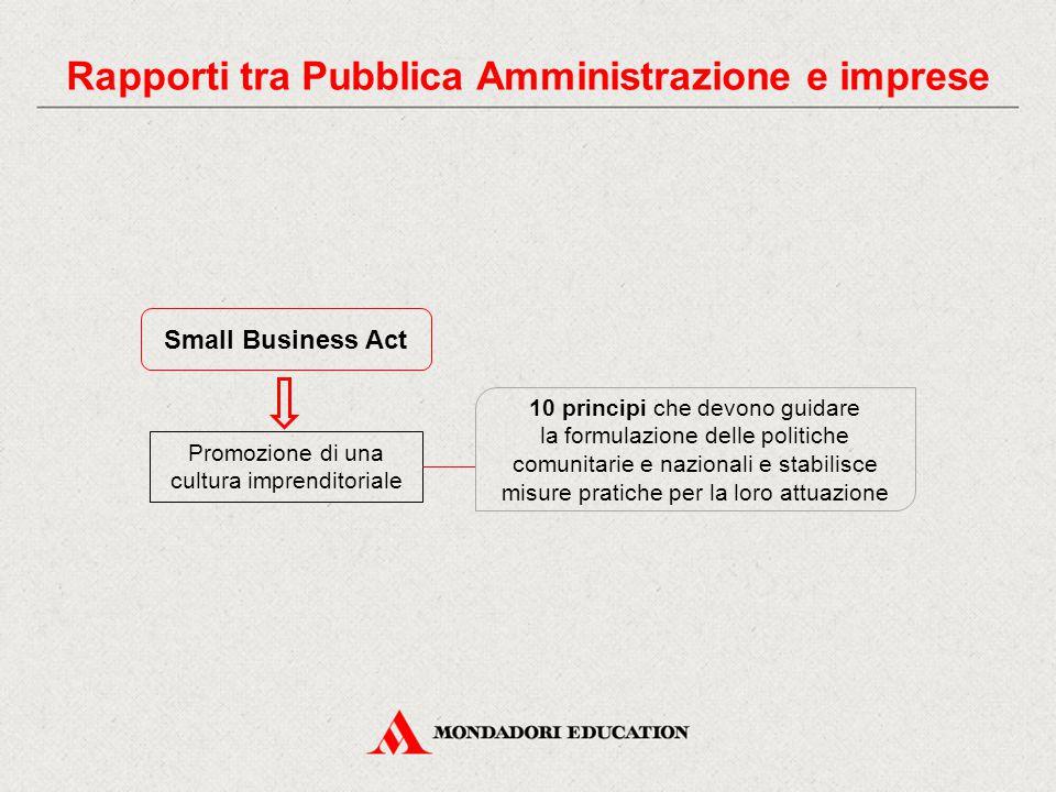 Small Business Act Promozione di una cultura imprenditoriale 10 principi che devono guidare la formulazione delle politiche comunitarie e nazionali e