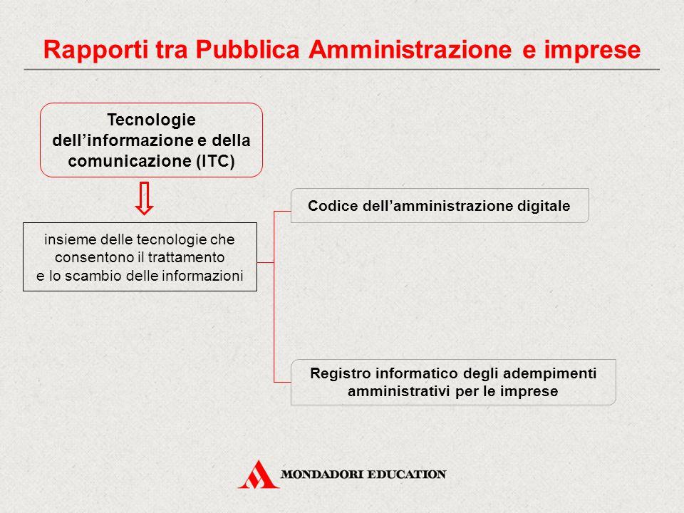 Tecnologie dell'informazione e della comunicazione (ITC) insieme delle tecnologie che consentono il trattamento e lo scambio delle informazioni Codice