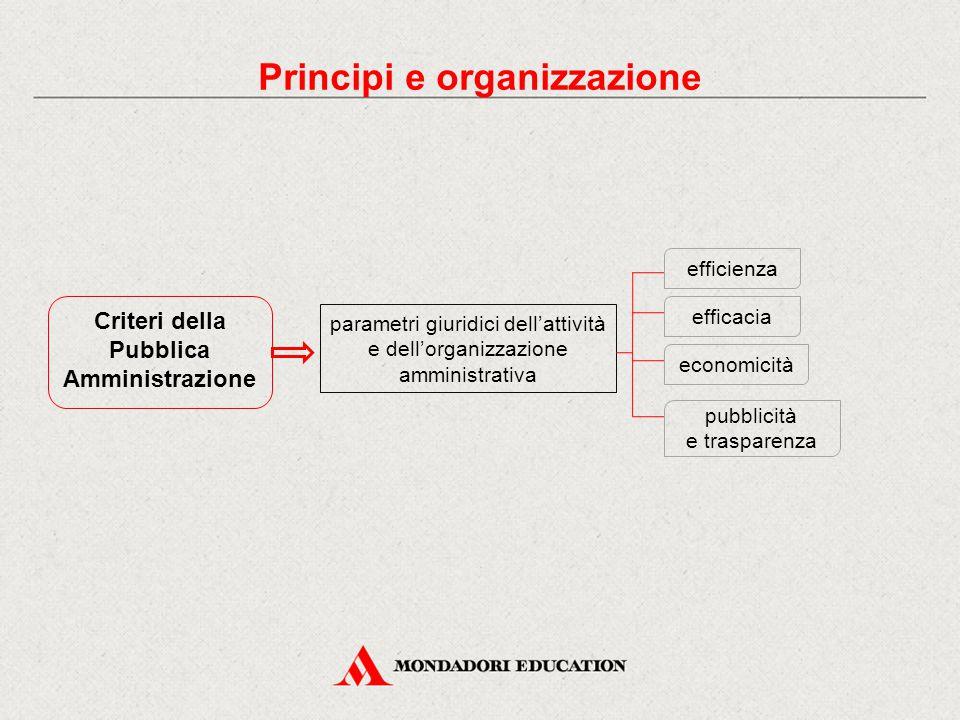 Criteri della Pubblica Amministrazione parametri giuridici dell'attività e dell'organizzazione amministrativa efficienza efficacia economicità pubblic