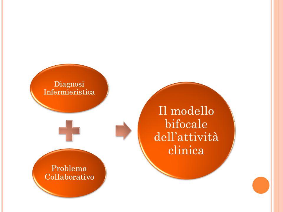 Diagnosi Infermieristica Problema Collaborativo Il modello bifocale dell'attività clinica