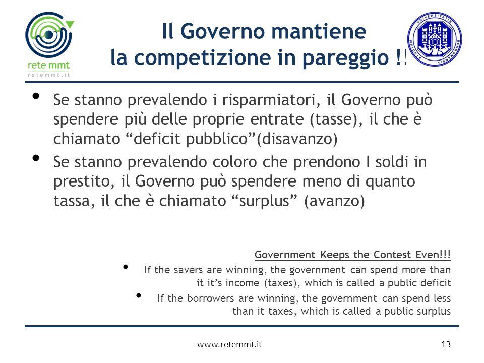 Il Governo mantiene la competizione in pareggio !!.