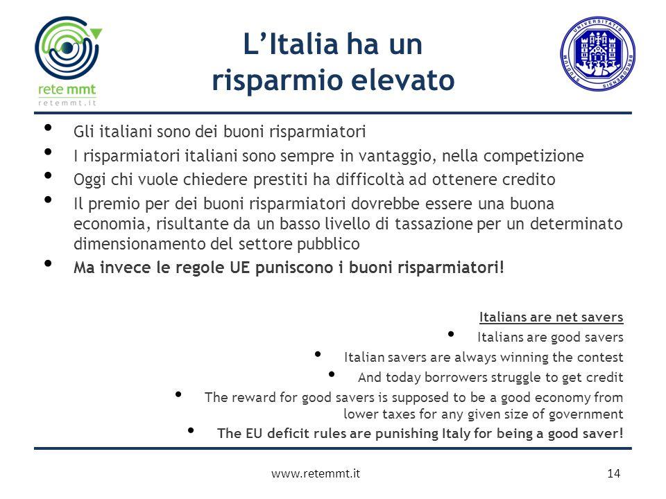 L'Italia ha un risparmio elevato Gli italiani sono dei buoni risparmiatori I risparmiatori italiani sono sempre in vantaggio, nella competizione Oggi chi vuole chiedere prestiti ha difficoltà ad ottenere credito Il premio per dei buoni risparmiatori dovrebbe essere una buona economia, risultante da un basso livello di tassazione per un determinato dimensionamento del settore pubblico Ma invece le regole UE puniscono i buoni risparmiatori.