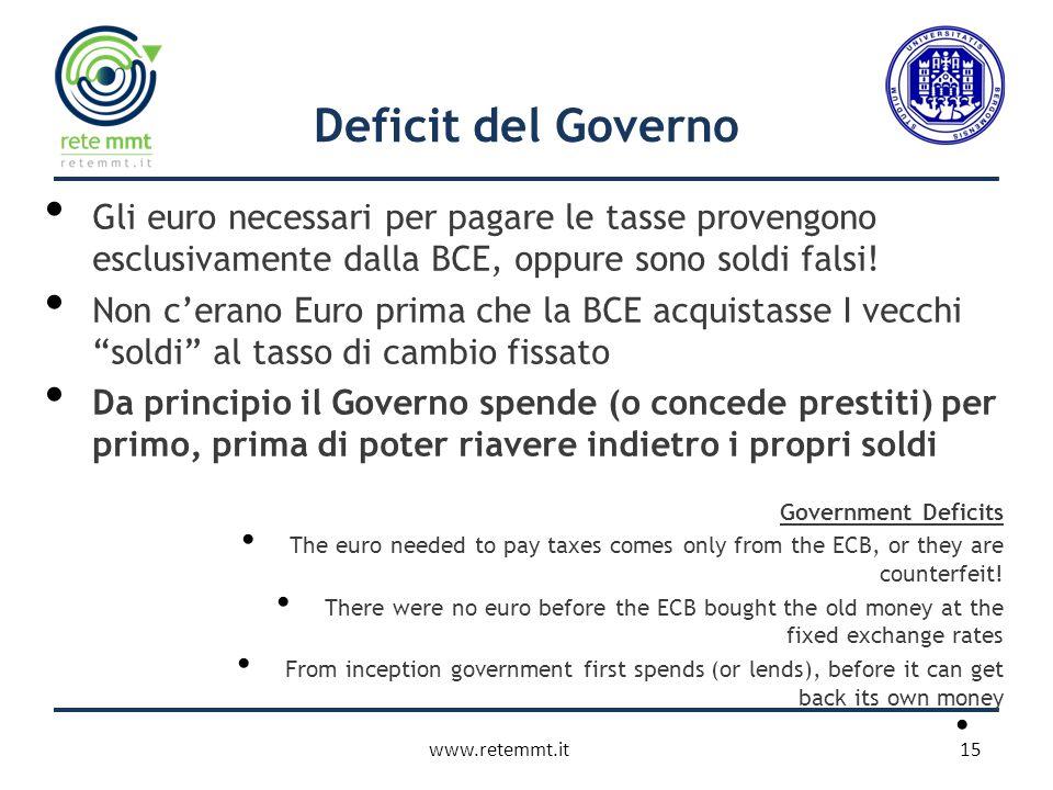 Deficit del Governo Gli euro necessari per pagare le tasse provengono esclusivamente dalla BCE, oppure sono soldi falsi.