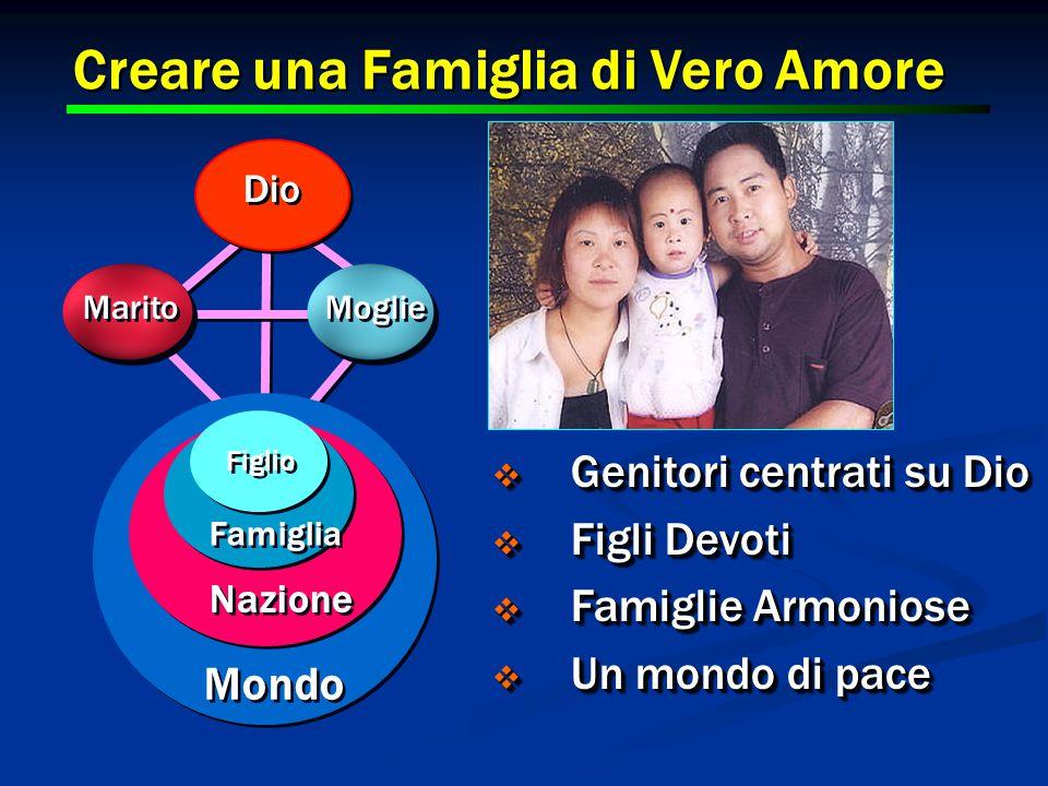 16 Creare una Famiglia di Vero Amore Dio Marito Moglie Figlio  Genitori centrati su Dio  Figli Devoti  Famiglie Armoniose  Un mondo di pace  Genitori centrati su Dio  Figli Devoti  Famiglie Armoniose  Un mondo di pace Famiglia Nazione Mondo