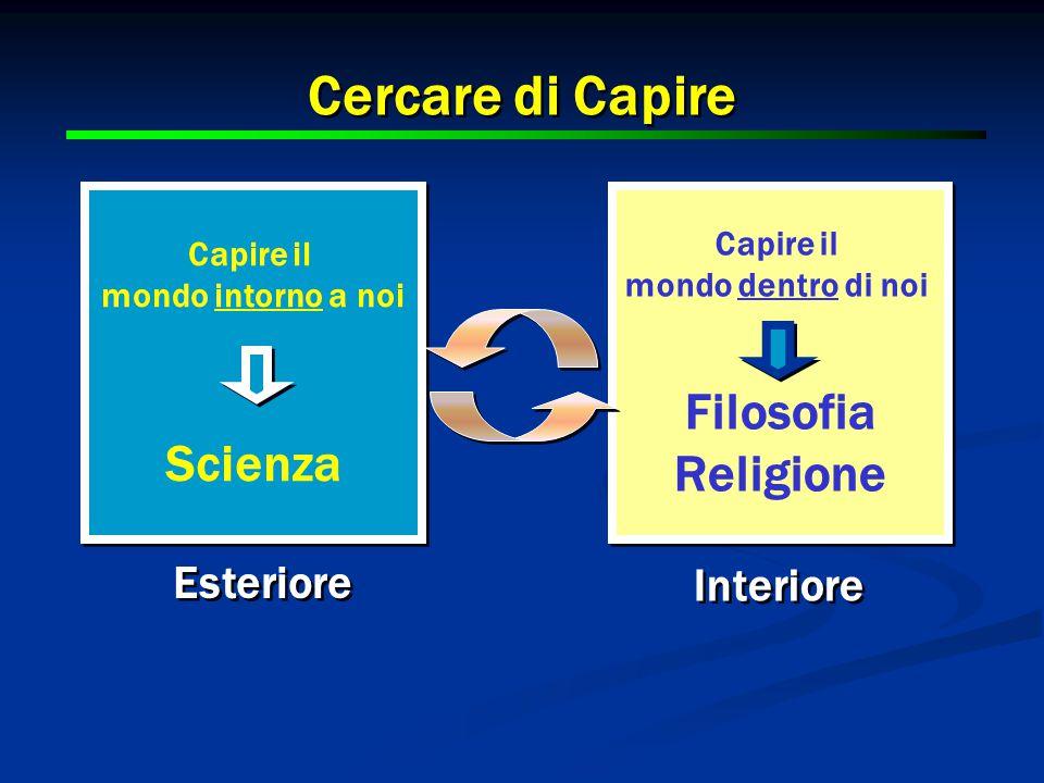 3 3 Cercare di Capire Capire il mondo intorno a noi Scienza Capire il mondo intorno a noi Scienza Esteriore Interiore Capire il mondo dentro di noi Filosofia Religione Capire il mondo dentro di noi Filosofia Religione