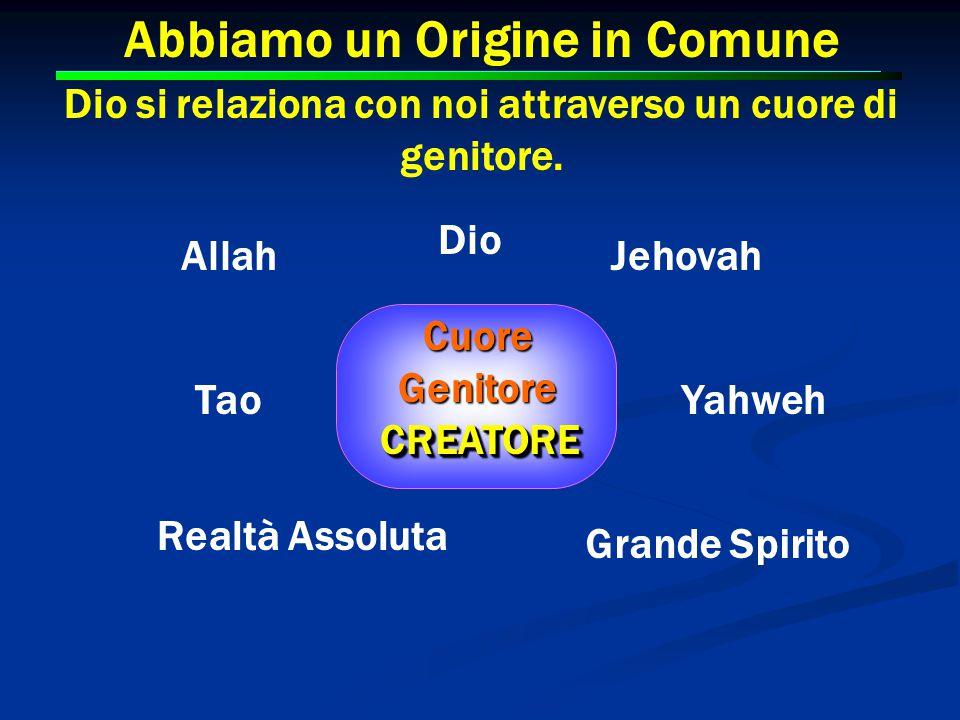 4 4 Dio AllahJehovah Realtà Assoluta Tao CuoreGenitore CREATORECREATORE Abbiamo un Origine in Comune Dio si relaziona con noi attraverso un cuore di genitore.