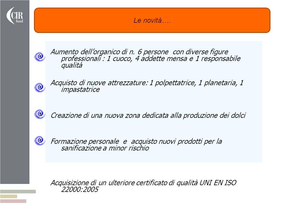 Comune di Teolo - CIR Food Mercoledì 27 Febbraio 2013 Le novità…. Aumento dell'organico di n. 6 persone con diverse figure professionali : 1 cuoco, 4