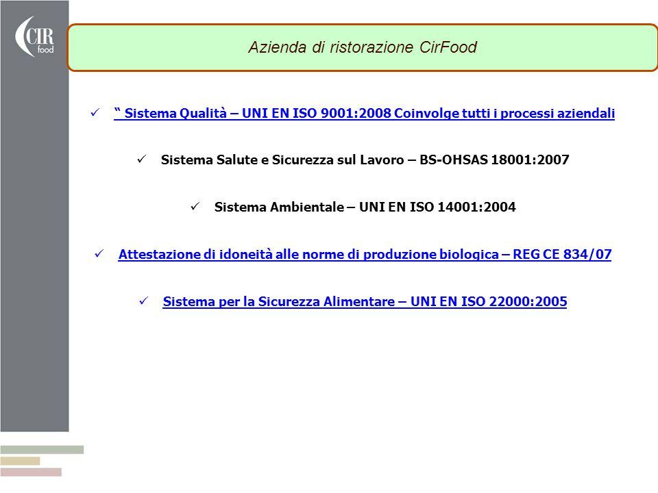 """"""" Sistema Qualità – UNI EN ISO 9001:2008 Coinvolge tutti i processi aziendali Sistema Salute e Sicurezza sul Lavoro – BS-OHSAS 18001:2007 Sistema Ambi"""