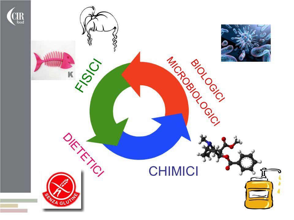 CHIMICI BIOLOGICI MICROBIOLOGICI FISICI DIETETICI