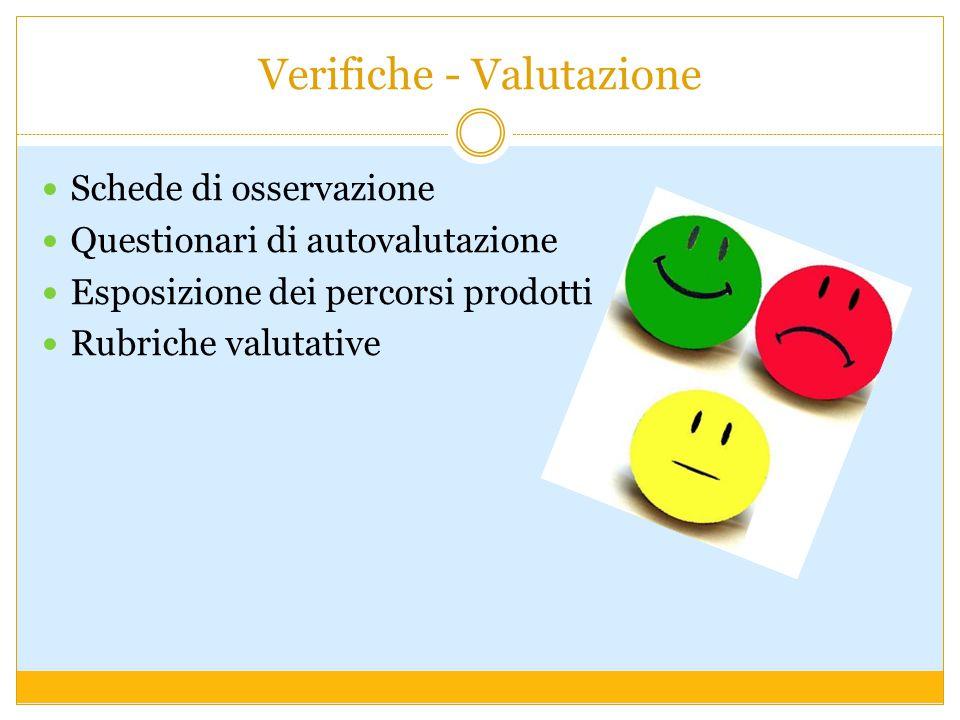 Verifiche - Valutazione Schede di osservazione Questionari di autovalutazione Esposizione dei percorsi prodotti Rubriche valutative